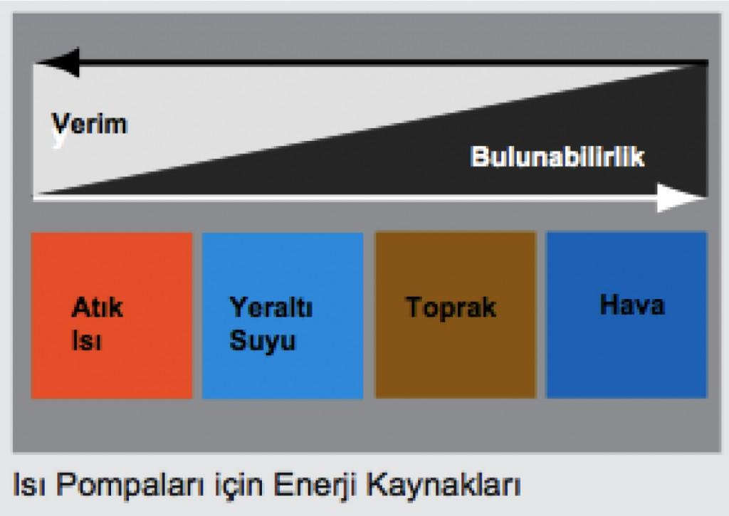 DİYAGRAM_6